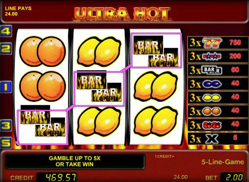 Premios de slot Ultra Hot