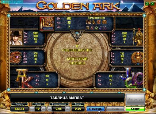 Tabla de pagos de la ranura Golden Ark Deluxe