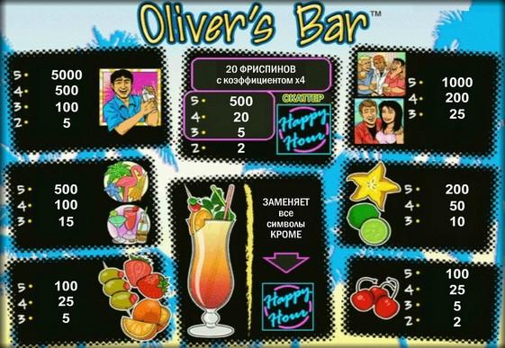 Los signos de la ranura Oliver's Bar