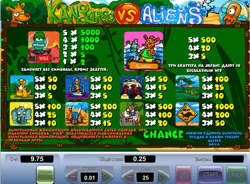 Los signos de la ranura Kangaroo vs Aliens