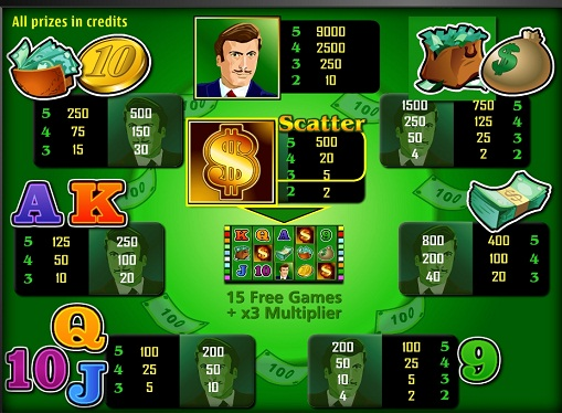 Los signos de la ranura Money Game